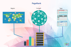 PageRanking